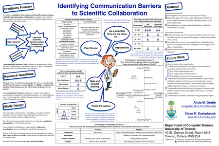 an analysis of a journal of intellectual communication research Online journal of communication and media technologies once communication barriers to distance education are clarified, a major step in overcoming this research study is to define the communication barriers in distance education.